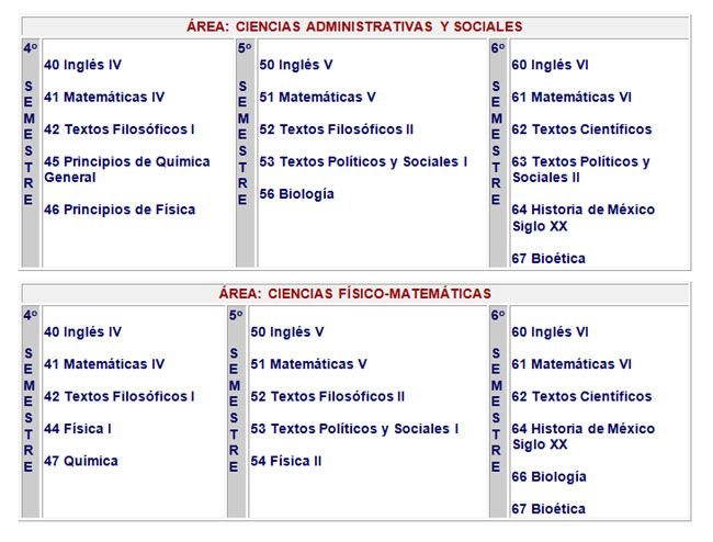 Preparatoria abierta y Licenciaturas a corto tiempo en Toluca: IDCE