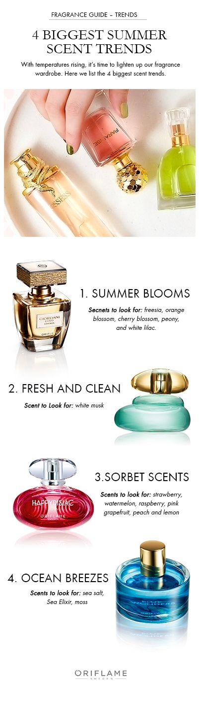 Sea breeze, orange blossom or sorbet. You scent guide! #fragrance # oriflame #guide