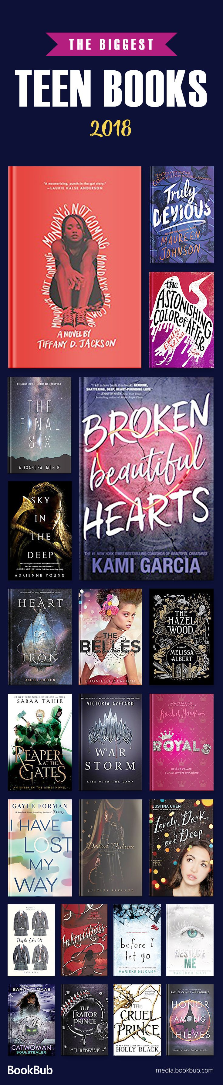 Young adult books to read in 2018, including teen books for girls and for boys across fantasy, dystopian, romance, and other genres. Find your great new teen book or teen series!