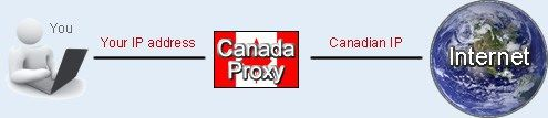 Change IP Address to Canada – Get a Canadian IP address #canada #ip #address, #change #ip #address, #ip #address #in #canada,ip #address #canada, #canadian #ip #address, #canadian #ip, #canada, #ip #address, #ip http://mauritius.nef2.com/change-ip-address-to-canada-get-a-canadian-ip-address-canada-ip-address-change-ip-address-ip-address-in-canadaip-address-canada-canadian-ip-address-canadian-ip-canada-ip-a/  # Change your IP Address to Canada WHY WOULD YOU WANT TO CHANGE TO AN IP ADDRESS IN…