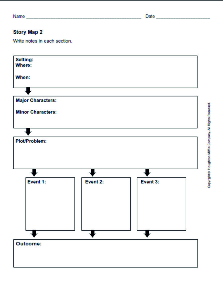 12 Best Graphic Organizers Images On Pinterest | Graphic