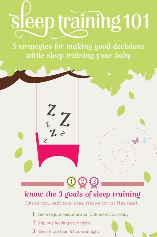 How to sleep-train your baby: | 23 Incredibly Helpful Diagrams For Moms-To-Be