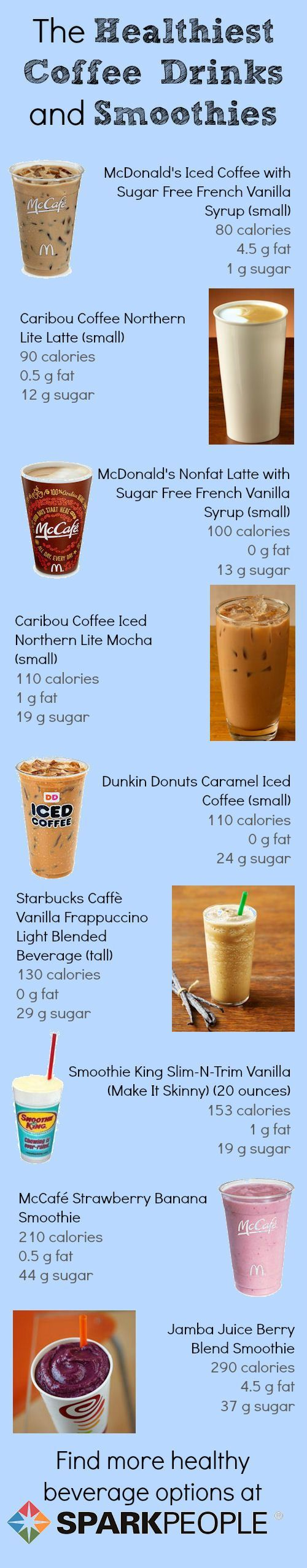 The 9 Healthiest Coffee Drinks and Smoothies   via @SparkPeople