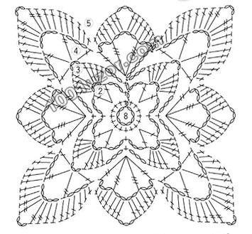Crochet motif diagram. Unit crochet pattern