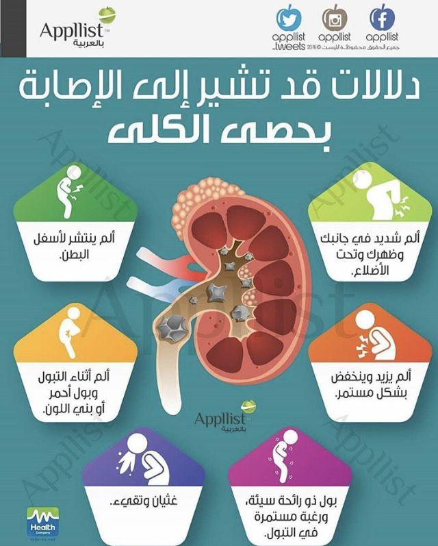 Pin By Nadih Koko On معلومات ونصائح طبية Healthy Life Health Life