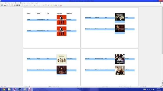 Tarea III.1. Creación de una base de datos entre artistas, álbum, canción, etc.