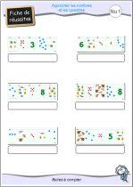 Voici les 5 niveaux des fiches de réussites des boites à compter, éditions Nathan, niveauc 2. Ces fiches au contraire des anciennes versions que vous pourrez ausi trouver sur le blog ici, sont illustrées par les vraies cartes consignes alors que les premières...