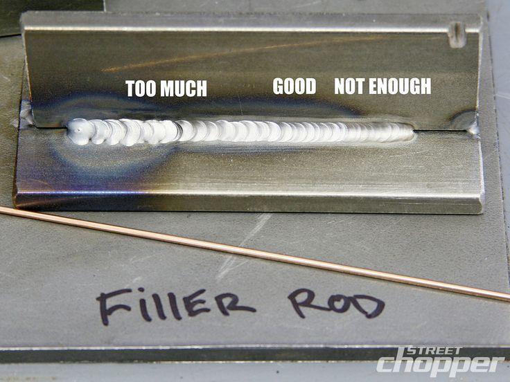 Tig Welding Steel. Just right. #welding #TIG
