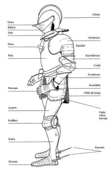 Armadura del siglo XVI