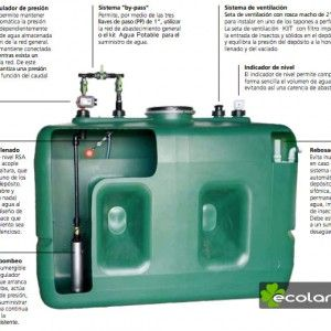 kits-agua-potable
