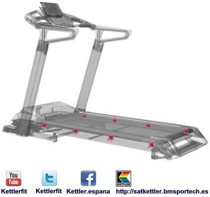 TRACK MOTION 7881-300 3 - Kettler es una empresa alemana dedicada a la fabricación de máquinas de fitness.  http://satkettler.bmsportech.es