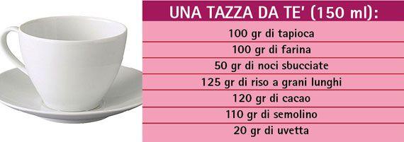 tabella peso tazza da tè