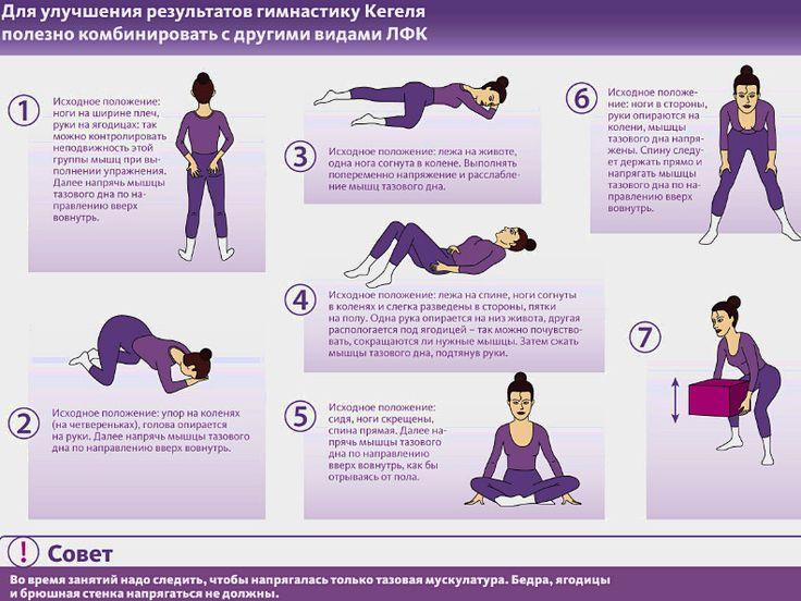 Упражнения Кегеля для женщин - укрепление мышц тазового дна - ksn3672ksn