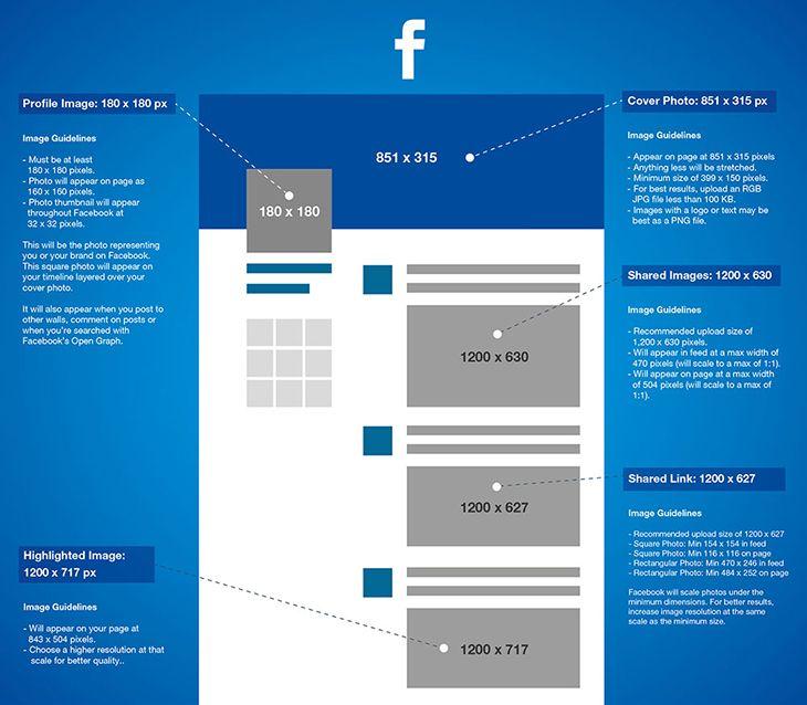 Best 25+ Facebook photo dimensions ideas on Pinterest   Facebook ...
