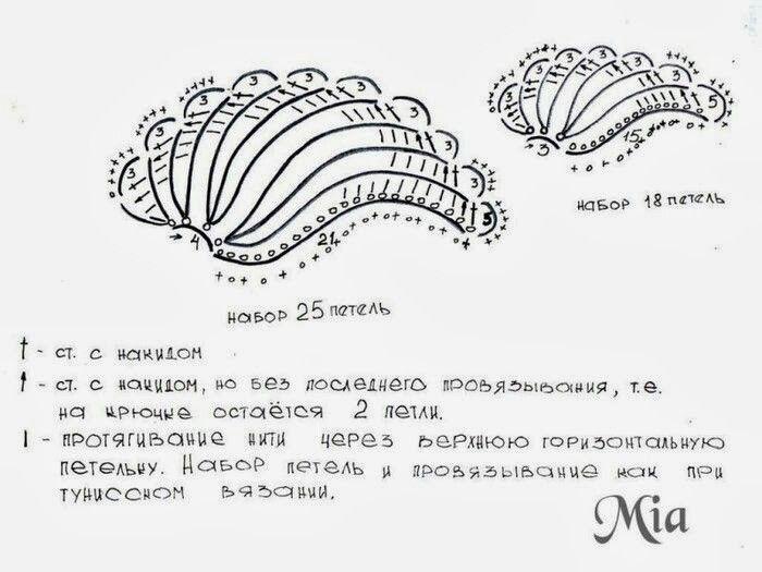 Chart for the angel wings | crochet | Pinterest | Crochet, Crochet angels and Irish crochet