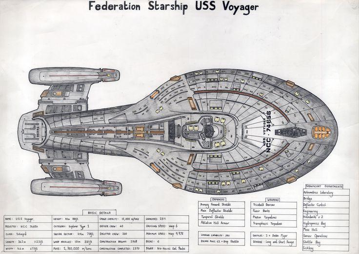 Klingon Bird Of Prey Tos 184 best images ...