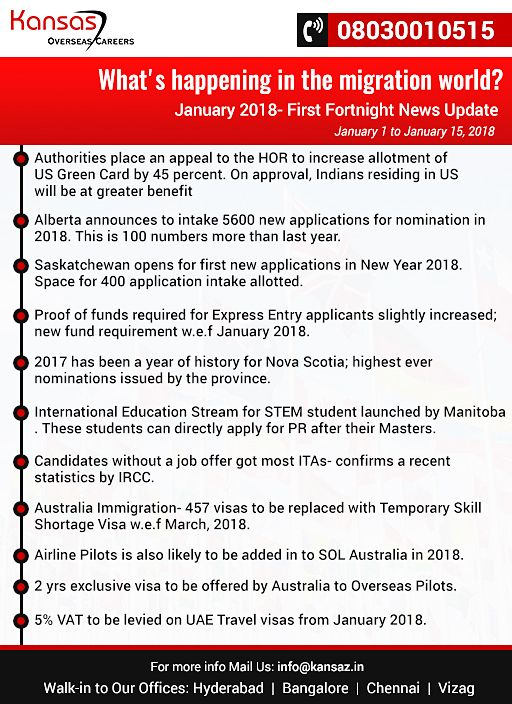 Immigration News briefs for January 1 to January 15, 2018.