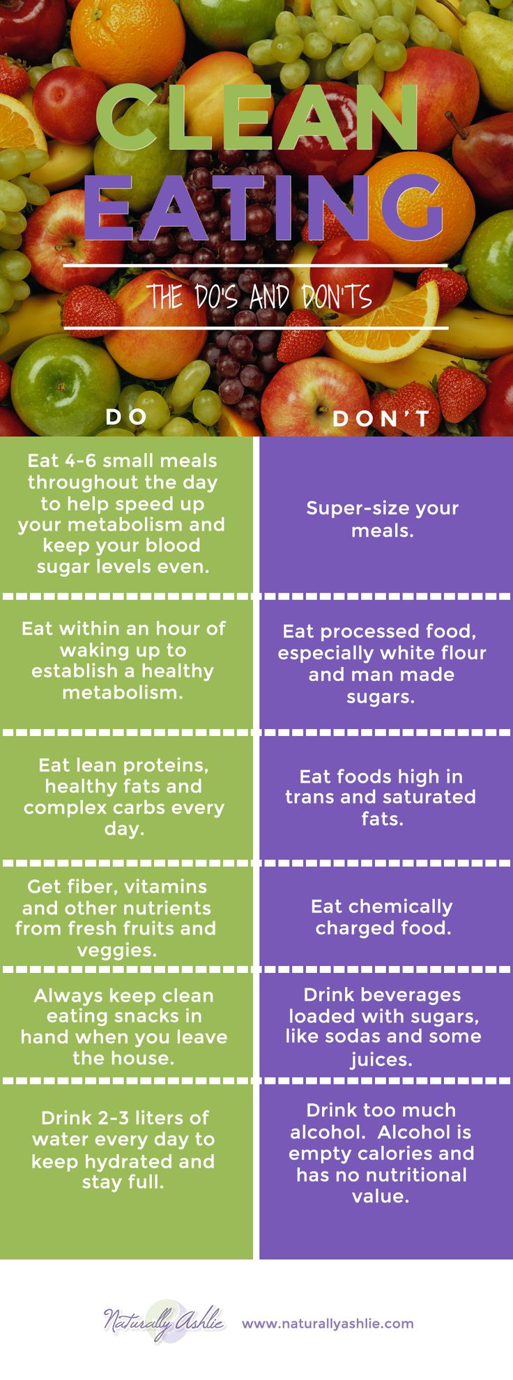 Clean eating doesn't have to be hard! Cut the excuses and find a way to eat clean that works for you.