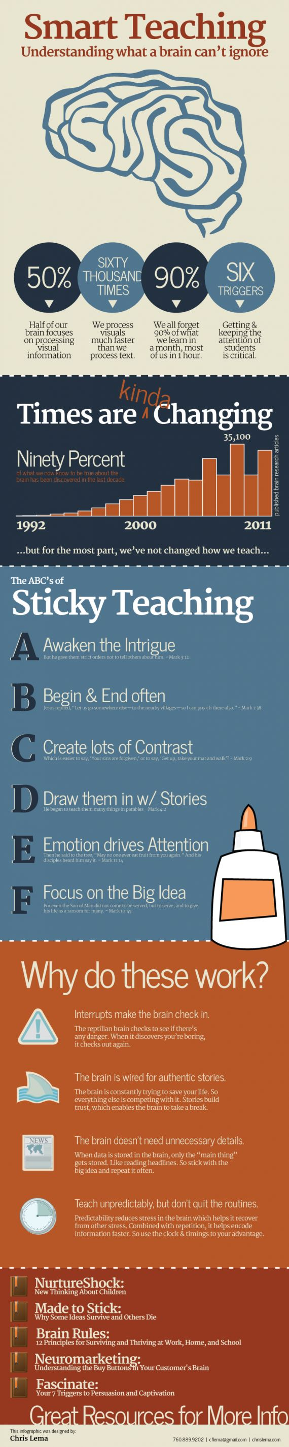 STICKY teaching....what makes things stick in the brain and other interesting facts