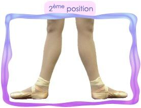 Les cinq positions – Passion Ballet