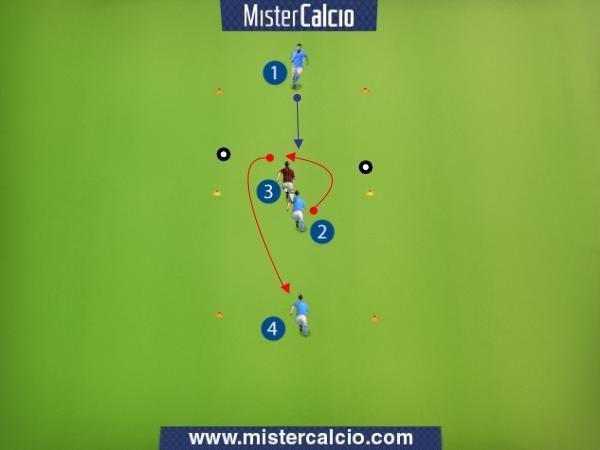 ESERCIZIO DEL GIORNO Anticipo e passaggio di Giuseppe Esposito  OBIETTIVO: Presa di posizione - Passaggio  15' In uno spazio 5 x 10, 2 chiama palla davanti a 3, 1 passa a 2, 2 effettua un controllo orientato proteggendo il suo pallone e passa a 4 . Poi 3 chiede palla davanti a 2......A turno 2 e 3 giocano il ruolo di difensore passivo. Ogni 7' alternare le posizioni di 2 e 3 con 1 e 4  Scopri tutti gli esercizi su www.mistercalcio.com  #esercizicalcio #allenatore