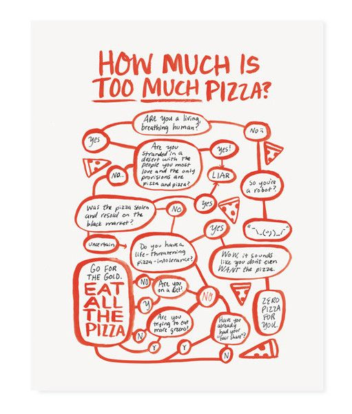 "Whether it's from Italy, your freezer or a night out on the town, there is no such thing as too much pizza. 8x10"" art print Black or red ink on white paper Made"
