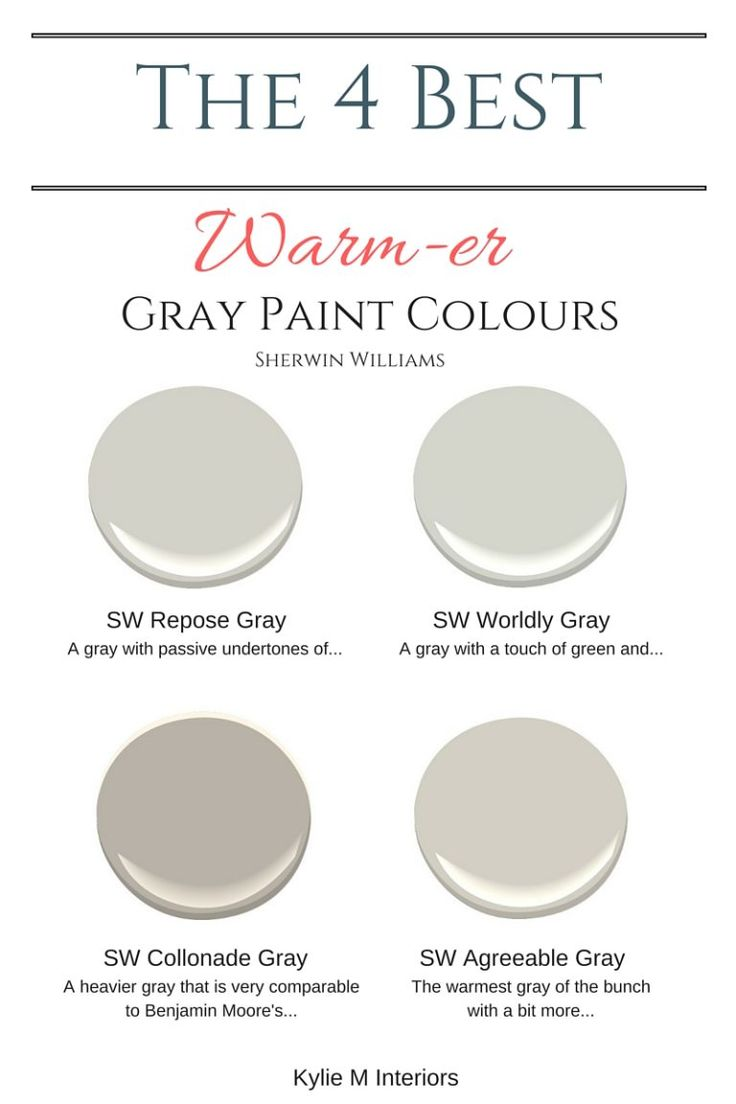 Warm gray wall paint - The 4 Best Warm Gray Paint Colours Sherwin Williams