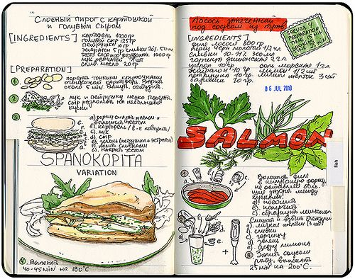 14 best drawn recipes images on pinterest recipe journal eating recipe journal by sally mao pretty page forumfinder Gallery