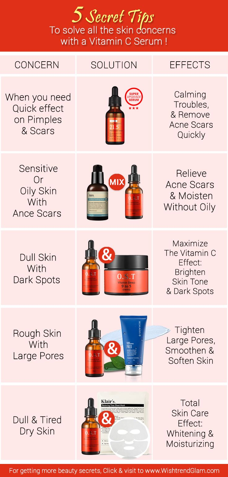 WISHTREND GLAM - http://www.wishtrend.com/glam/5-tips-with-the-best-vitamin-c-serum/ (Best Skin Serum)