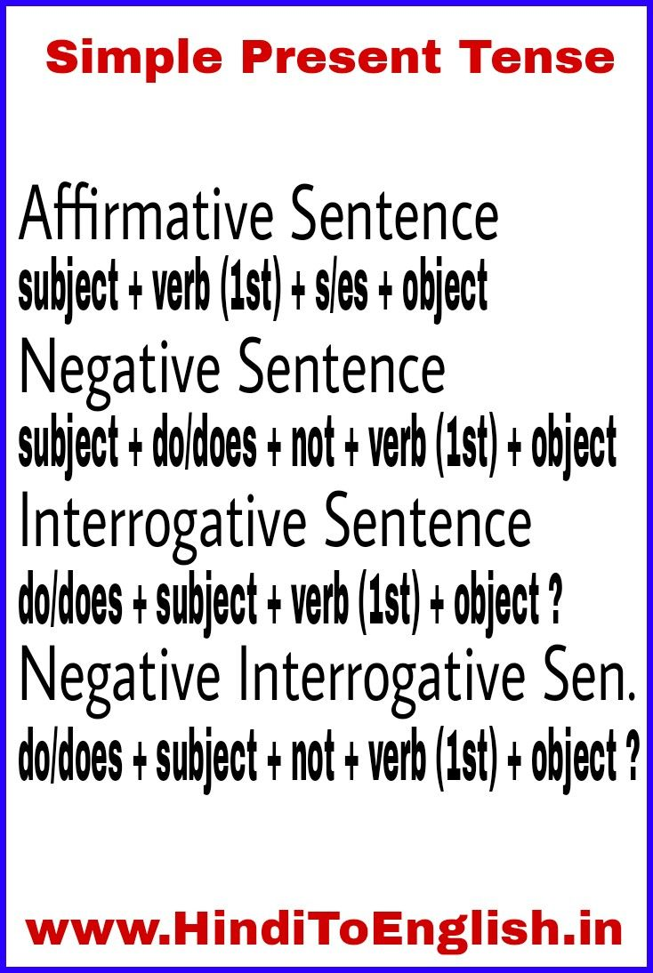 Keterangan Waktu Present Continuous Tense : keterangan, waktu, present, continuous, tense, Simple, Present, Tense, Formula
