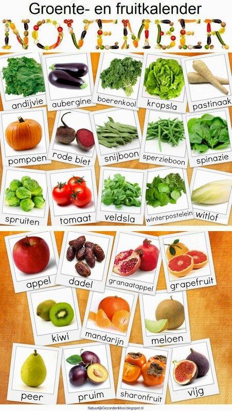 fruitkalender november
