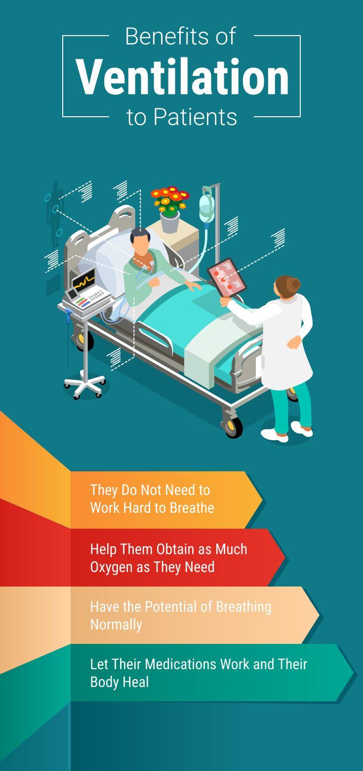 Benefits of ventilation to patients homehealth