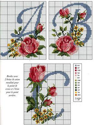Una Locura de ideas !!! de punto de cruz: Abecedario de punto de cruz en letras de color azul con rosas entrelazadas.