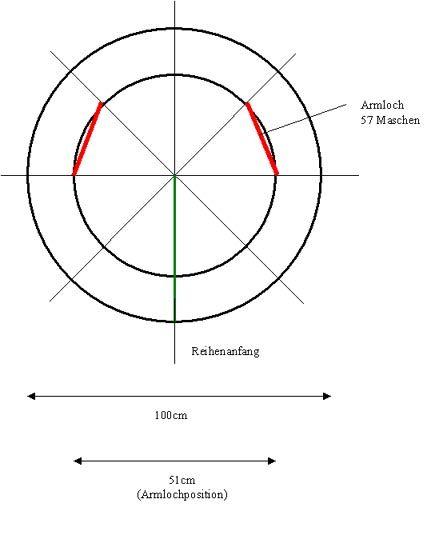 man beginnt mit acht Maschen in der Runde und verdoppelt die Maschen in der ersten Runde. In der zweiten Runde wird jede zweite Masche verdoppelt, in der dritten jede dritte, in der vierten jede vierte usw. Allerdings muß man dabei die Zunahmen unreglmäßig versetzten sonst wird es eine Spirale und kein Kreis