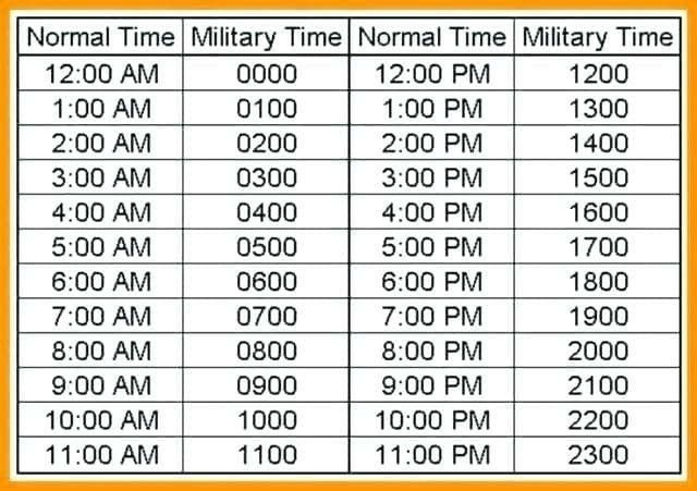 photo regarding Printable Military Time Chart named Pin via Samy Torres upon armed forces year changing charts