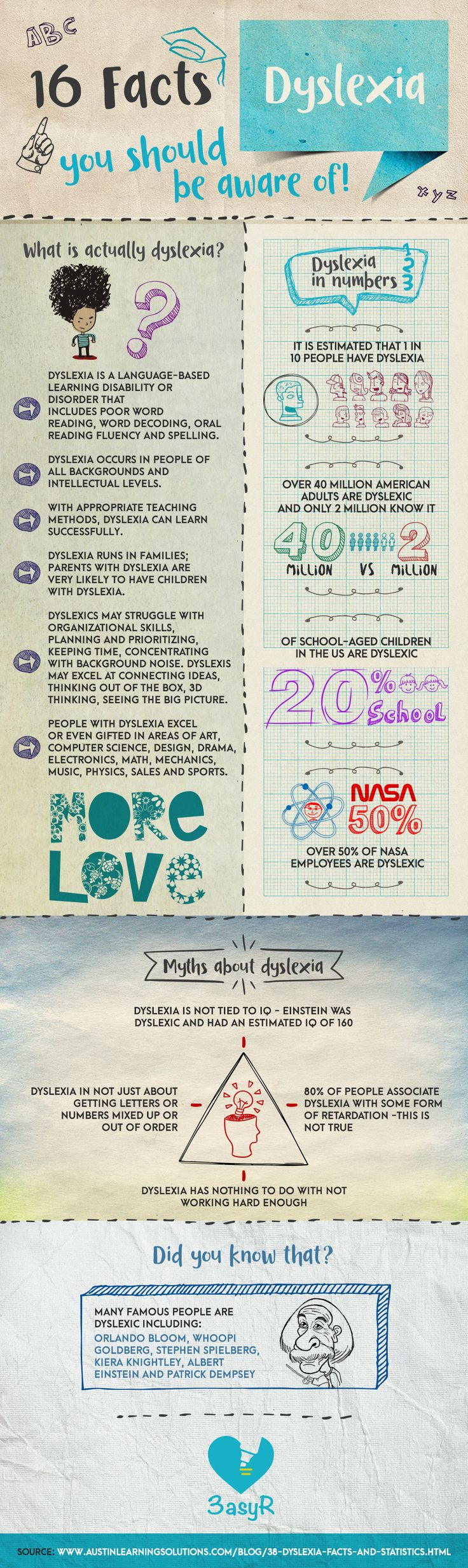 Dyslexia! 16 #facts you should be aware of!