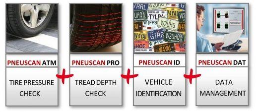 "Automatic ""Drive-Thru"" Tire Check In Seconds! | Ventech"