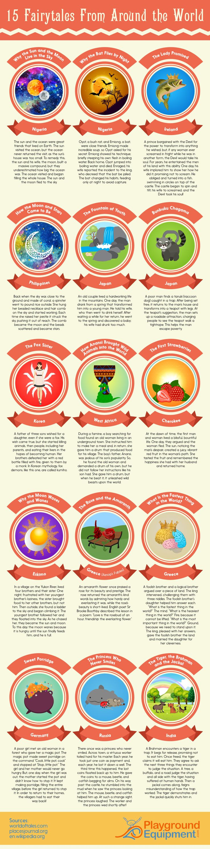 17 best ideas about myth stories ancient i m adding this infographic to a beginning list of the best folklore myth sites addendumn here is a comment left by a reader an interesting info
