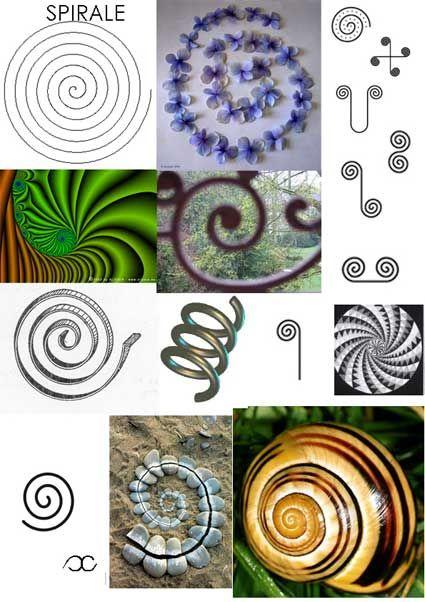 Graphisme: spirales