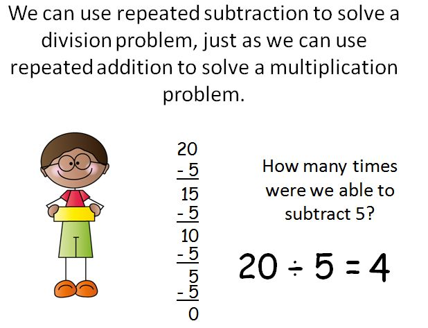 Division as Repeated Subtraction Power Point | @Common Core Math for ...