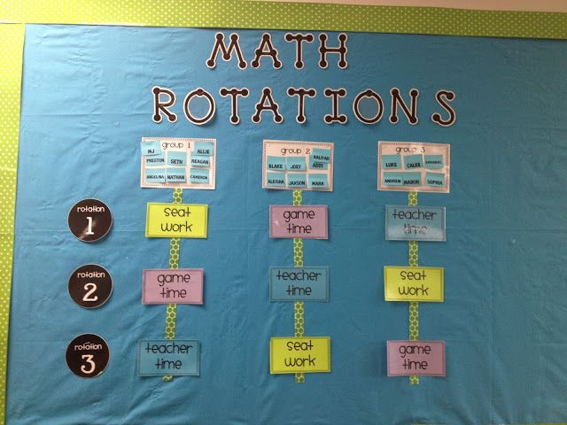 Math rotations are great for long math blocks. Keeps kids moving and the pace up.