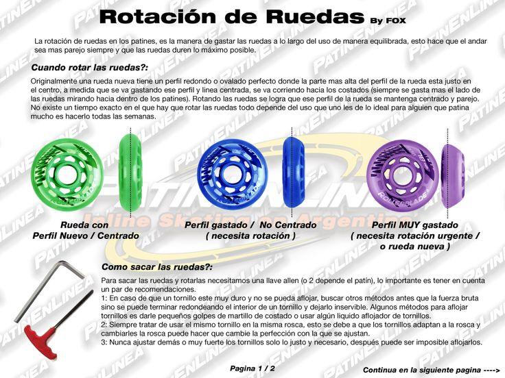 Rotacion-de-ruedas-pagina-1
