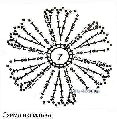 василек крючком схема: 19 тыс изображений найдено в Яндекс.Картинках