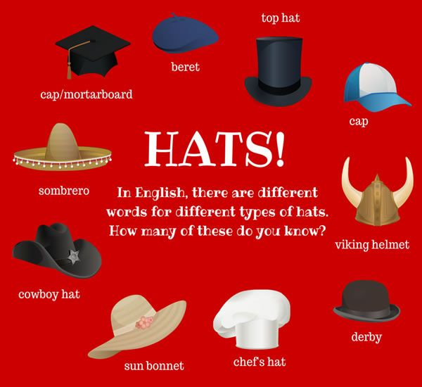 Ways To Say I Love You Vocabulary Home In 2021 Types Of Hats Different Types Of Hats American English