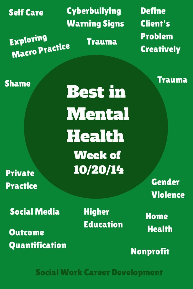 Best in Mental Health (week of 10/20/2014) < weekly roundup of #socialwork #psychology and more