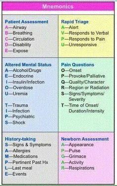 Best 25+ Pharmacology nursing ideas on Pinterest
