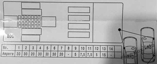 Bmw X5 F15 2014 2019 Fuse Box Diagram Fuse Box Bmw X5 Bmw