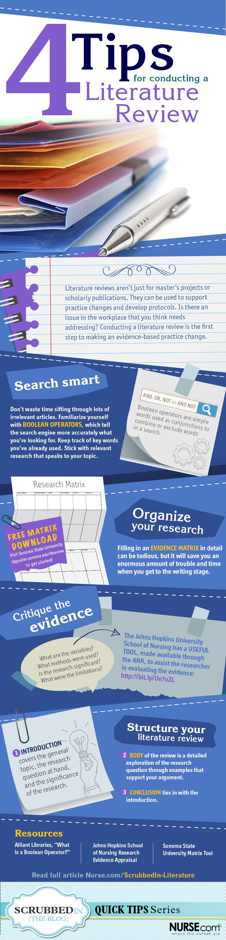 "Any clinical practice changes or advancement must begin with a gathering of evidence. But if the terms ""research"" or ""literature review"" normally make you groan, they don't need to anymore. It's not as bad as it seems. Trust us! With this infographic, you'll have all the tips and tricks you need to make your literature review fast and painless."