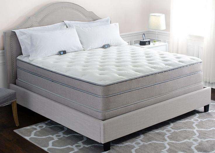mattress cover for sleep number bed