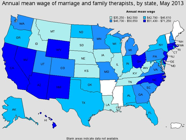 Marriage and Family Therapists Medical billing and